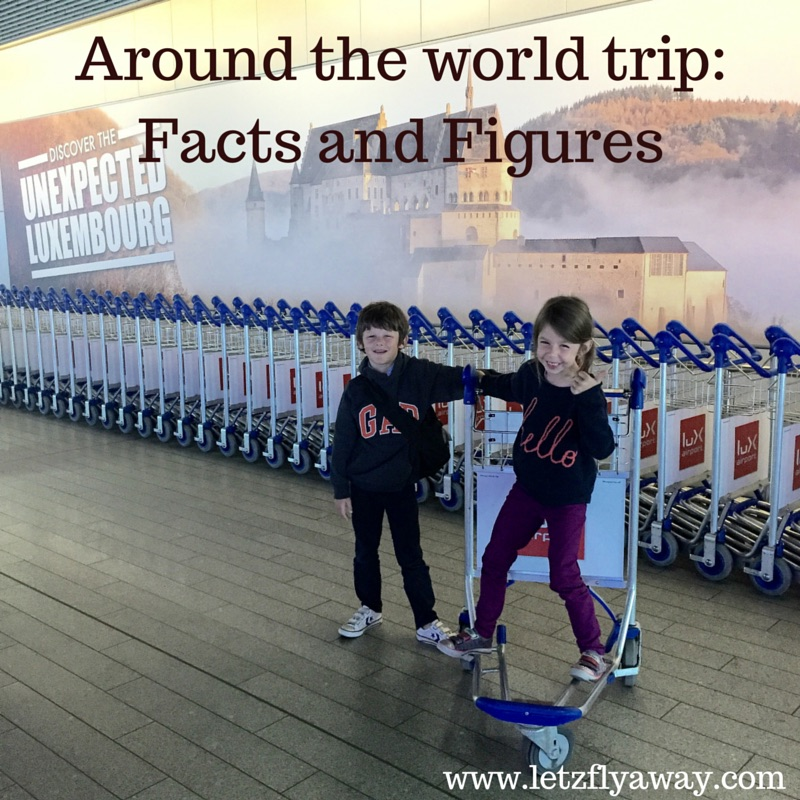 Around the world trip facts and figures